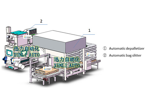 The Integration of automatic depalletizer and bag slitter
